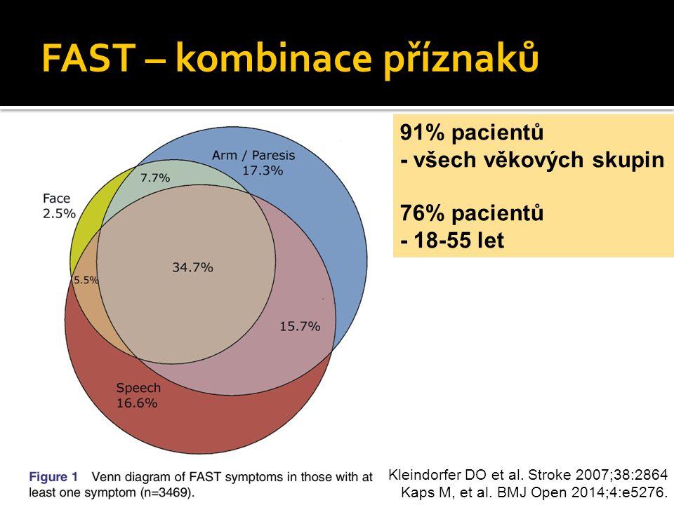 FAST – kombinace příznaků Kleindorfer DO et al. Stroke 2007;38:2864 Kaps M, et al.