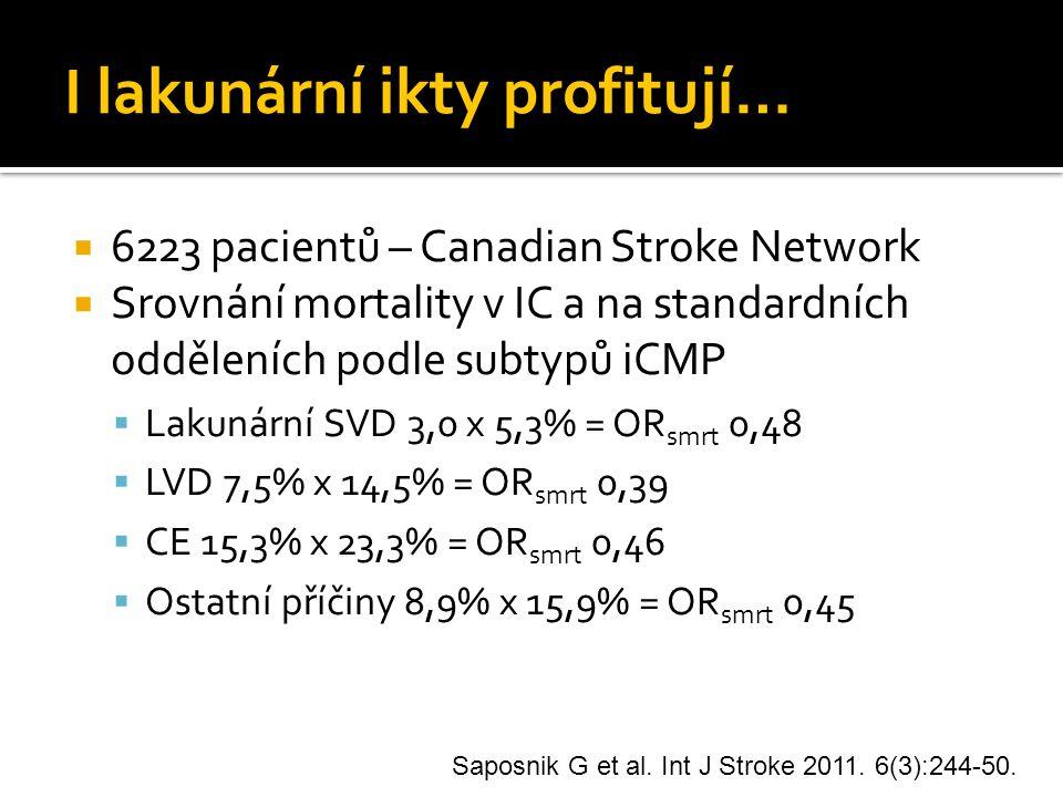 I lakunární ikty profitují…  6223 pacientů – Canadian Stroke Network  Srovnání mortality v IC a na standardních odděleních podle subtypů iCMP  Lakunární SVD 3,0 x 5,3% = OR smrt 0,48  LVD 7,5% x 14,5% = OR smrt 0,39  CE 15,3% x 23,3% = OR smrt 0,46  Ostatní příčiny 8,9% x 15,9% = OR smrt 0,45 Saposnik G et al.