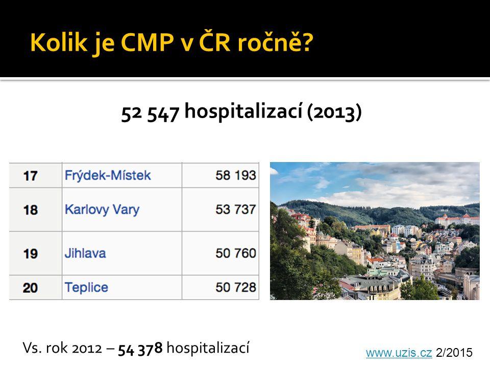 52 547 hospitalizací (2013) Kolik je CMP v ČR ročně.