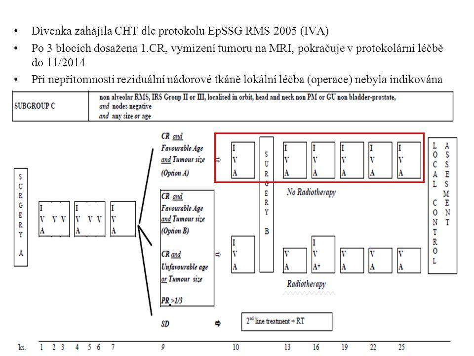 Dívenka zahájila CHT dle protokolu EpSSG RMS 2005 (IVA) Po 3 blocích dosažena 1.CR, vymizení tumoru na MRI, pokračuje v protokolární léčbě do 11/2014 Při nepřítomnosti reziduální nádorové tkáně lokální léčba (operace) nebyla indikována