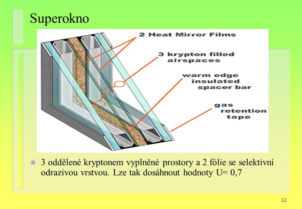 12 Superokno n 3 oddělené kryptonem vyplněné prostory a 2 fólie se selektivní odrazivou vrstvou.