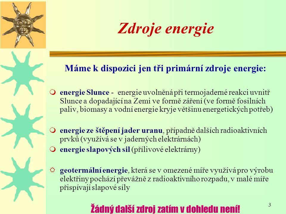 3 Zdroje energie Máme k dispozici jen tři primární zdroje energie: m energie Slunce - energie uvolněná při termojaderné reakci uvnitř Slunce a dopadající na Zemi ve formě záření (ve formě fosilních paliv, biomasy a vodní energie kryje většinu energetických potřeb) m energie ze štěpení jader uranu, případně dalších radioaktivních prvků (využívá se v jaderných elektrárnách) m energie slapových sil (přílivové elektrárny) R geotermální energie, která se v omezené míře využívá pro výrobu elektřiny pochází převážně z radioaktivního rozpadu, v malé míře přispívají slapové síly Žádný další zdroj zatím v dohledu není!