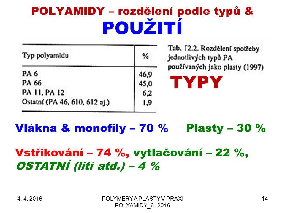 POLYAMIDY – rozdělení podle typů & POUŽITÍ 4. 4. 2016POLYMERY A PLASTY V PRAXI POLYAMIDY_6 - 2016 14 TYPY Vlákna & monofily – 70 %Plasty – 30 % Vstřik