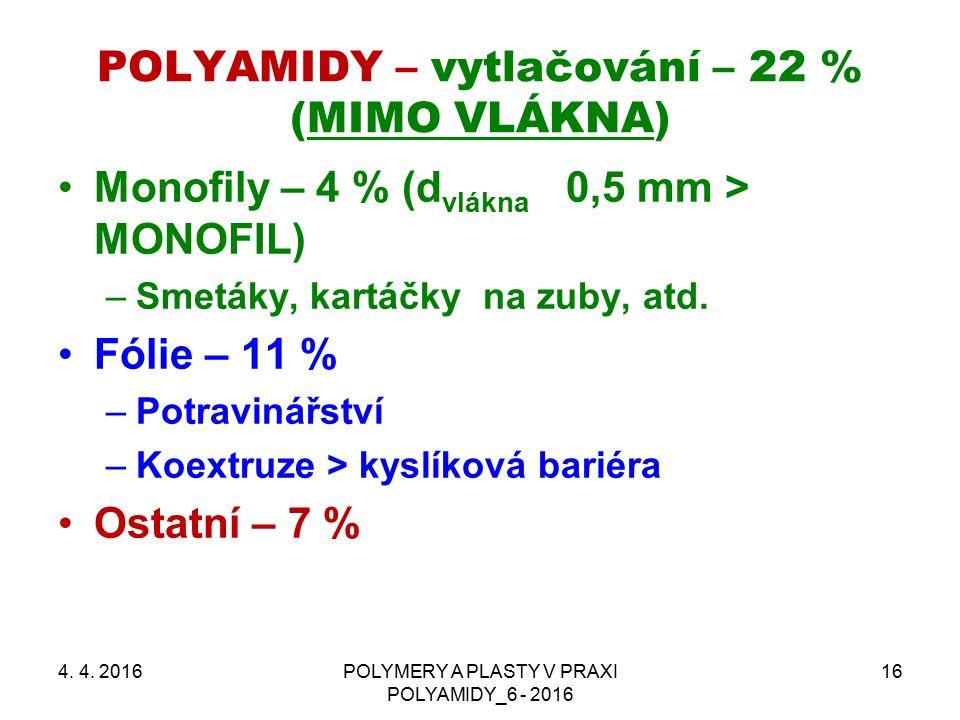 POLYAMIDY – vytlačování – 22 % (MIMO VLÁKNA) 4. 4.