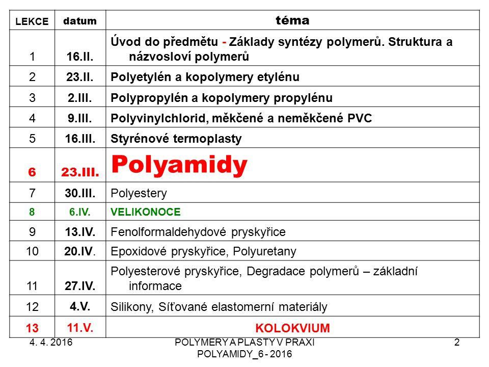 POLYMERY A PLASTY V PRAXI POLYAMIDY_6 - 2016 2 LEKCE datum téma 116.II. Úvod do předmětu - Základy syntézy polymerů. Struktura a názvosloví polymerů 2