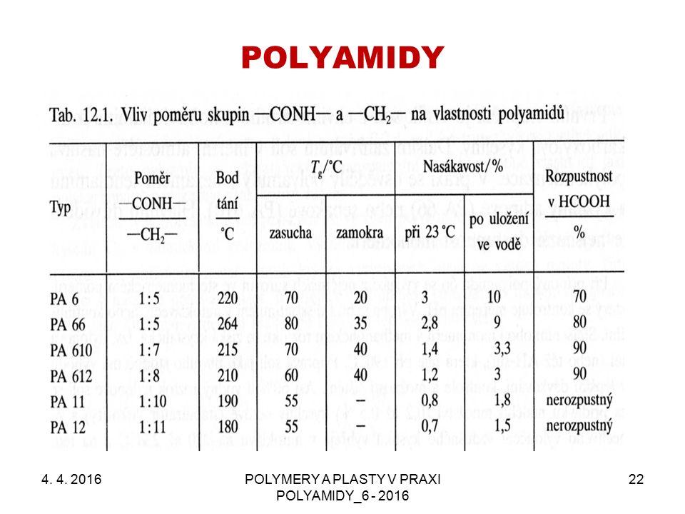 POLYAMIDY 4. 4. 2016POLYMERY A PLASTY V PRAXI POLYAMIDY_6 - 2016 22