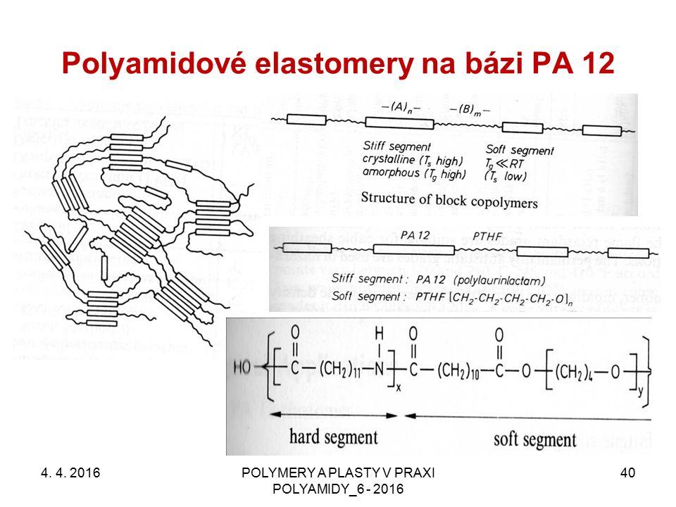 Polyamidové elastomery na bázi PA 12 4. 4. 2016POLYMERY A PLASTY V PRAXI POLYAMIDY_6 - 2016 40