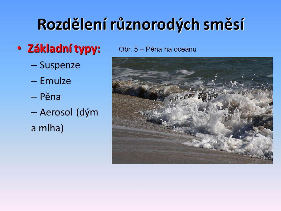 Rozdělení různorodých směsí Základní typy: Základní typy: – Suspenze – Emulze – Pěna – Aerosol (dým a mlha) Obr.