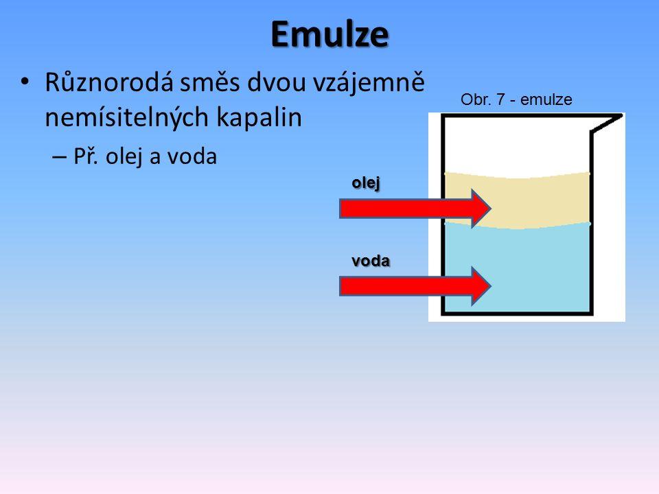 Emulze Různorodá směs dvou vzájemně nemísitelných kapalin – Př.