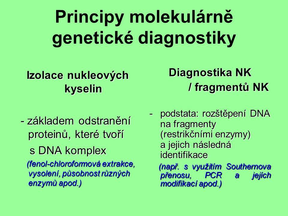 Principy molekulárně genetické diagnostiky Izolace nukleových kyselin - základem odstranění proteinů, které tvoří - základem odstranění proteinů, které tvoří s DNA komplex s DNA komplex (fenol-chloroformová extrakce, vysolení, působnost různých enzymů apod.) (fenol-chloroformová extrakce, vysolení, působnost různých enzymů apod.) Diagnostika NK / fragmentů NK / fragmentů NK -podstata: rozštěpení DNA na fragmenty (restrikčními enzymy) a jejich následná identifikace (např.