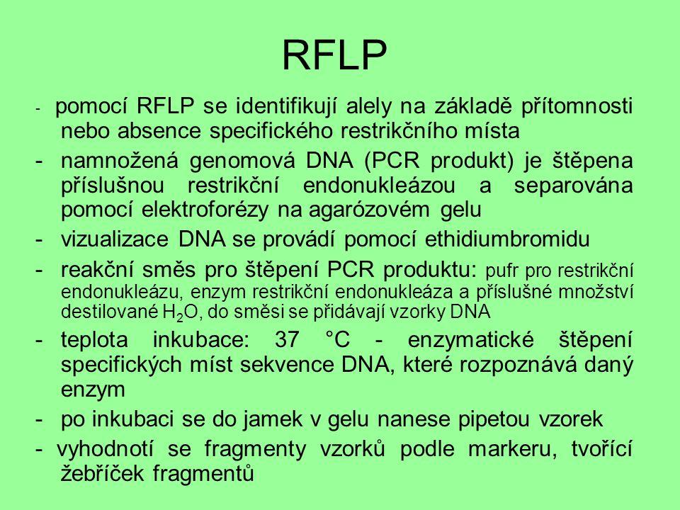 RFLP - pomocí RFLP se identifikují alely na základě přítomnosti nebo absence specifického restrikčního místa -namnožená genomová DNA (PCR produkt) je štěpena příslušnou restrikční endonukleázou a separována pomocí elektroforézy na agarózovém gelu -vizualizace DNA se provádí pomocí ethidiumbromidu -reakční směs pro štěpení PCR produktu: pufr pro restrikční endonukleázu, enzym restrikční endonukleáza a příslušné množství destilované H 2 O, do směsi se přidávají vzorky DNA -teplota inkubace: 37 °C - enzymatické štěpení specifických míst sekvence DNA, které rozpoznává daný enzym -po inkubaci se do jamek v gelu nanese pipetou vzorek - vyhodnotí se fragmenty vzorků podle markeru, tvořící žebříček fragmentů