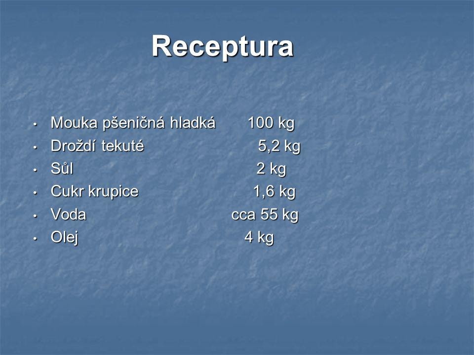 Receptura Mouka pšeničná hladká 100 kg Mouka pšeničná hladká 100 kg Droždí tekuté 5,2 kg Droždí tekuté 5,2 kg Sůl 2 kg Sůl 2 kg Cukr krupice 1,6 kg Cu