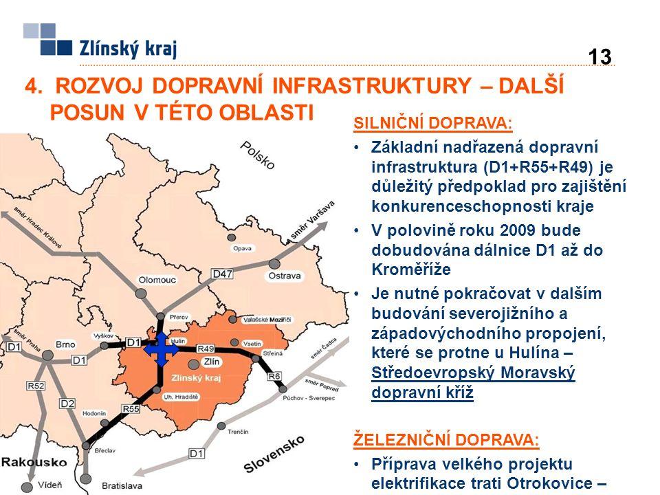 4. ROZVOJ DOPRAVNÍ INFRASTRUKTURY – DALŠÍ POSUN V TÉTO OBLASTI SILNIČNÍ DOPRAVA: Základní nadřazená dopravní infrastruktura (D1+R55+R49) je důležitý p