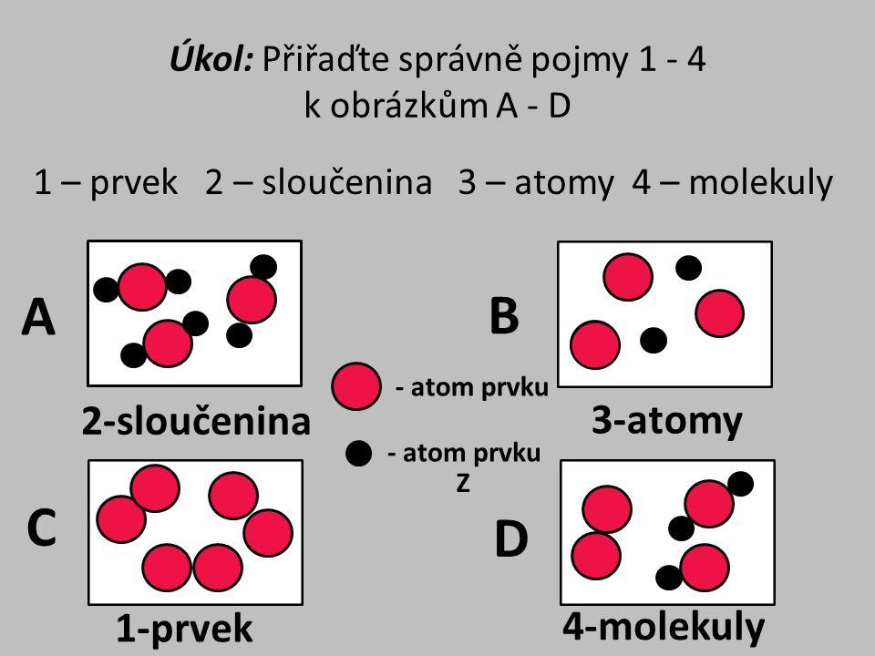 Úkol: Přiřaďte správně pojmy 1 - 4 k obrázkům A - D 1 – prvek 2 – sloučenina 3 – atomy 4 – molekuly A B C D 2-sloučenina 3-atomy 1-prvek 4-molekuly - atom prvku Z