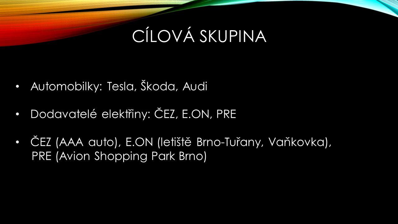 CÍLOVÁ SKUPINA Automobilky: Tesla, Škoda, Audi Dodavatelé elektřiny: ČEZ, E.ON, PRE ČEZ (AAA auto), E.ON (letiště Brno-Tuřany, Vaňkovka), PRE (Avion Shopping Park Brno)