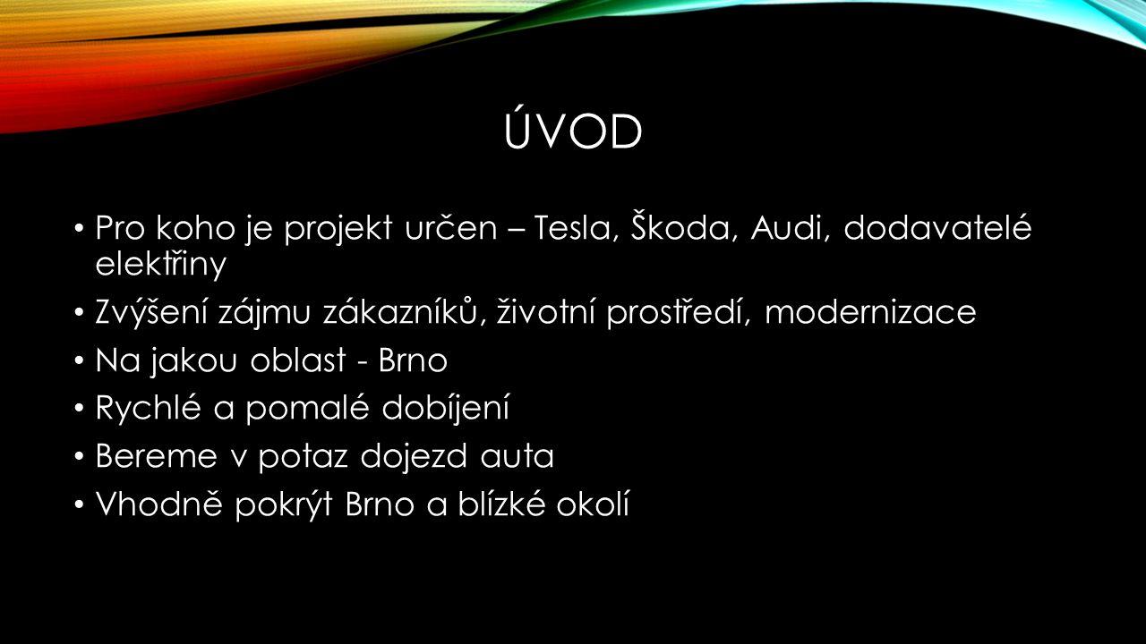 ÚVOD Pro koho je projekt určen – Tesla, Škoda, Audi, dodavatelé elektřiny Zvýšení zájmu zákazníků, životní prostředí, modernizace Na jakou oblast - Brno Rychlé a pomalé dobíjení Bereme v potaz dojezd auta Vhodně pokrýt Brno a blízké okolí