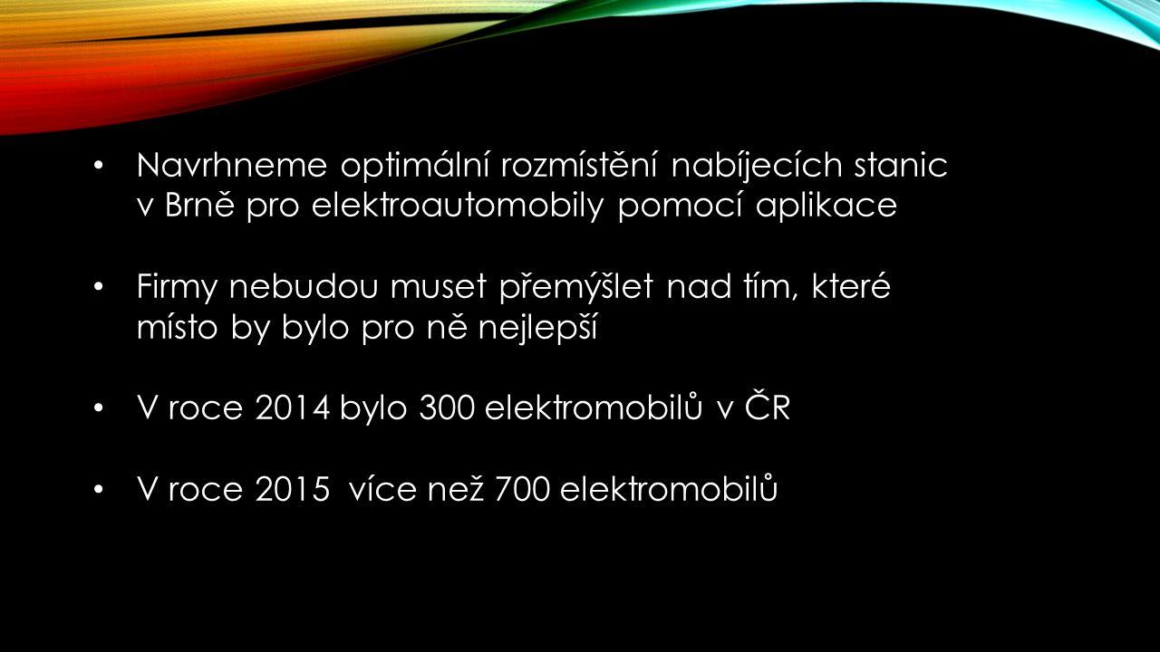 Navrhneme optimální rozmístění nabíjecích stanic v Brně pro elektroautomobily pomocí aplikace Firmy nebudou muset přemýšlet nad tím, které místo by bylo pro ně nejlepší V roce 2014 bylo 300 elektromobilů v ČR V roce 2015 více než 700 elektromobilů
