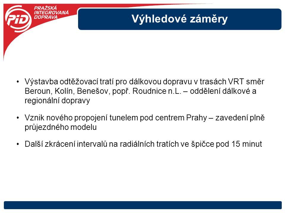Výhledové záměry Výstavba odtěžovací tratí pro dálkovou dopravu v trasách VRT směr Beroun, Kolín, Benešov, popř. Roudnice n.L. – oddělení dálkové a re