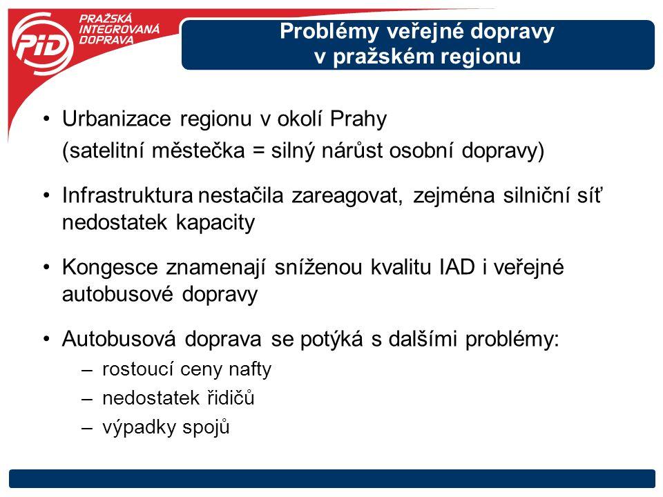 Problémy veřejné dopravy Urbanizace regionu v okolí Prahy (satelitní městečka = silný nárůst osobní dopravy) Infrastruktura nestačila zareagovat, zejm