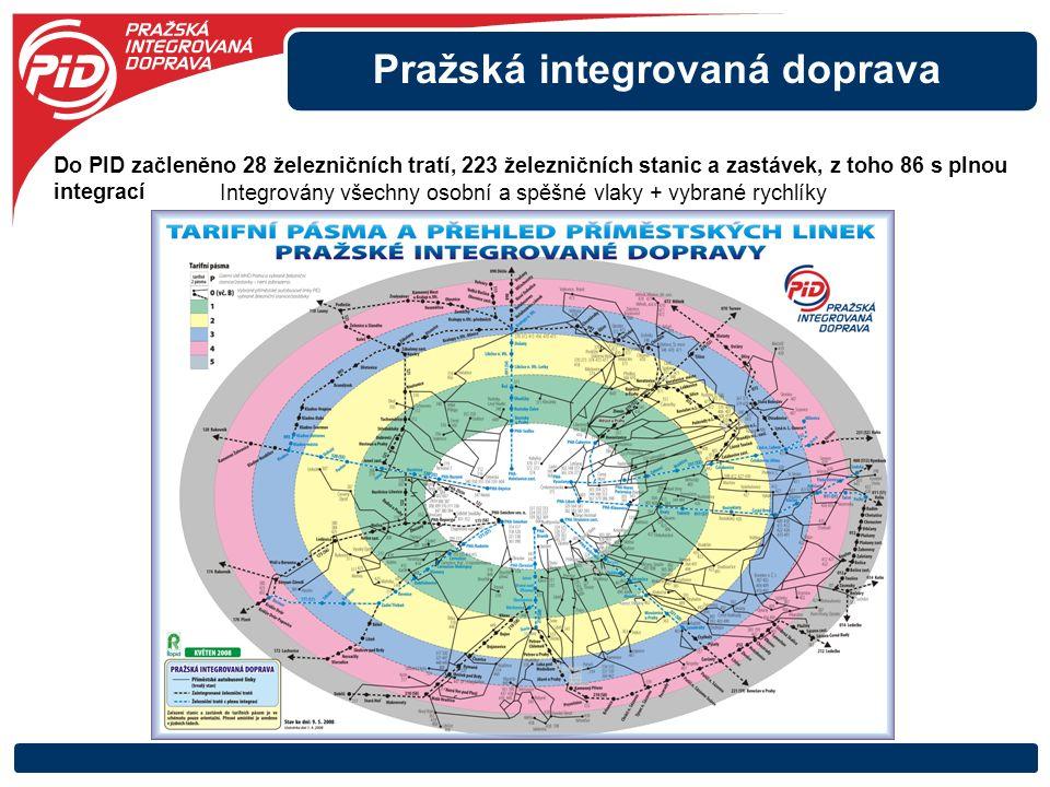 Pražská integrovaná doprava Do PID začleněno 28 železničních tratí, 223 železničních stanic a zastávek, z toho 86 s plnou integrací Integrovány všechny osobní a spěšné vlaky + vybrané rychlíky