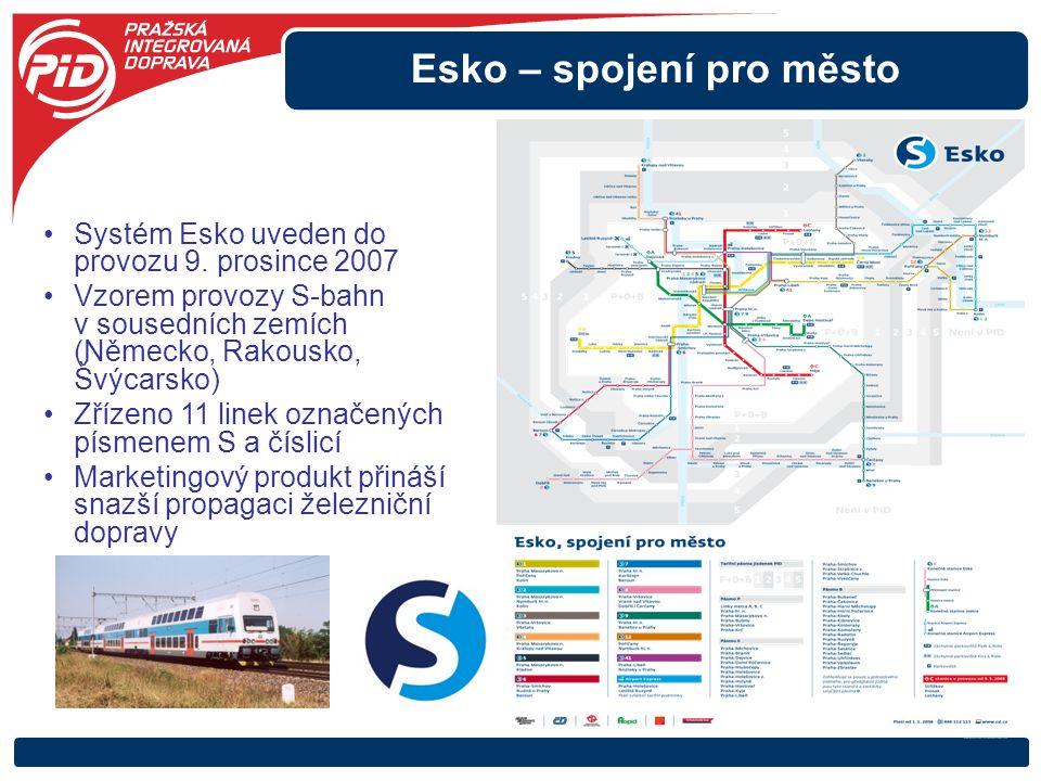 Esko – spojení pro město Systém Esko uveden do provozu 9. prosince 2007 Vzorem provozy S-bahn v sousedních zemích (Německo, Rakousko, Švýcarsko) Zříze