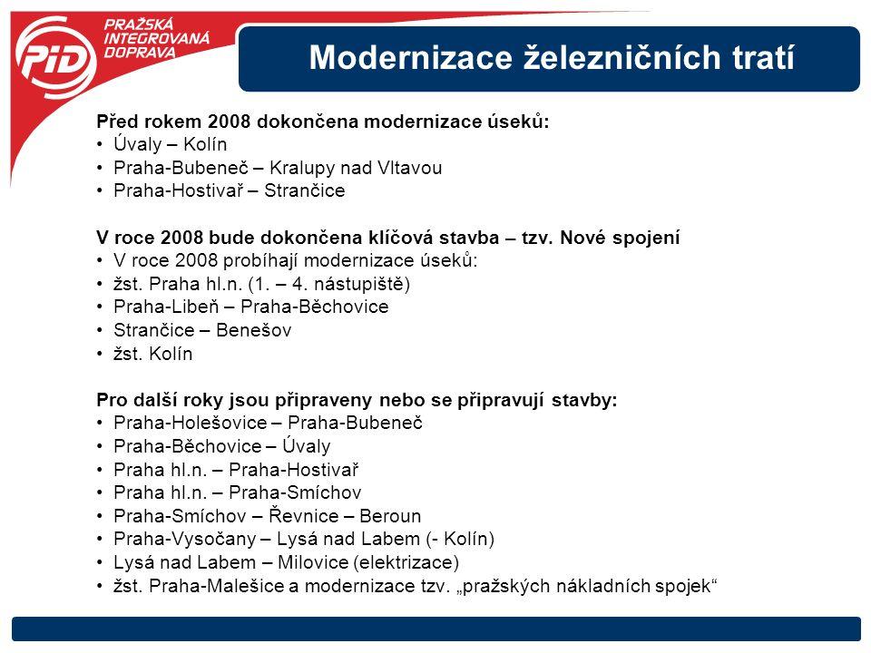 Modernizace železničních tratí Před rokem 2008 dokončena modernizace úseků: Úvaly – Kolín Praha-Bubeneč – Kralupy nad Vltavou Praha-Hostivař – Strančice V roce 2008 bude dokončena klíčová stavba – tzv.