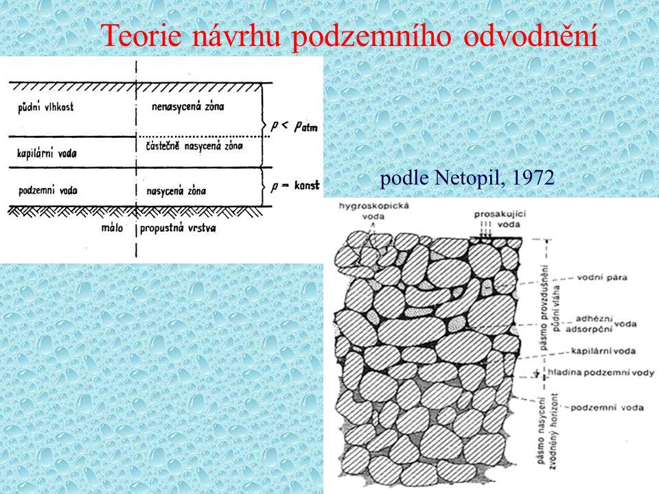 Teorie návrhu podzemního odvodnění podle Netopil, 1972