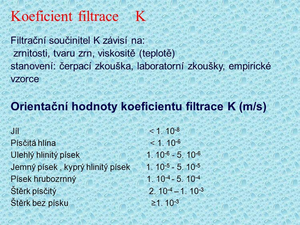 Koeficient filtrace K Filtrační součinitel K závisí na: zrnitosti, tvaru zrn, viskositě (teplotě) stanovení: čerpací zkouška, laboratorní zkoušky, emp