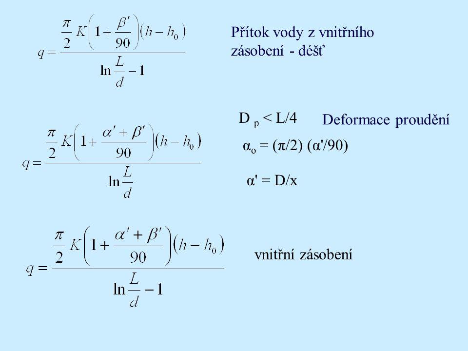 α o = (π/2) (α'/90) D p < L/4 α' = D/x vnitřní zásobení Přítok vody z vnitřního zásobení - déšť Deformace proudění