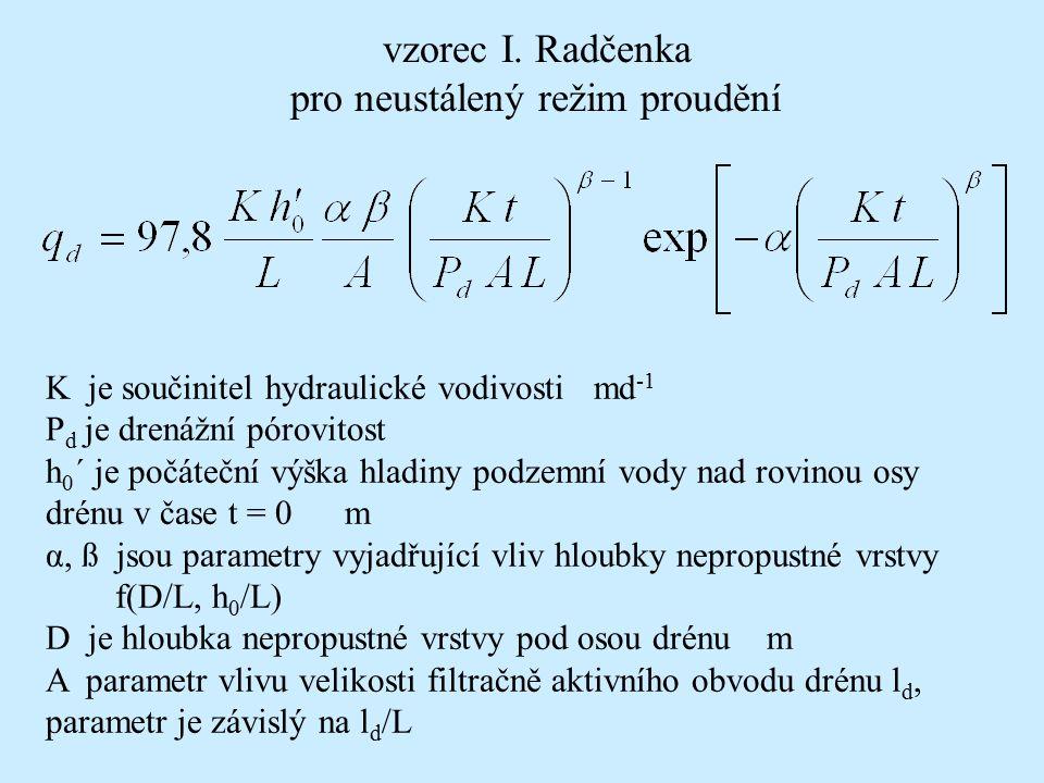 vzorec I. Radčenka pro neustálený režim proudění K je součinitel hydraulické vodivosti md -1 P d je drenážní pórovitost h 0 ´ je počáteční výška hladi