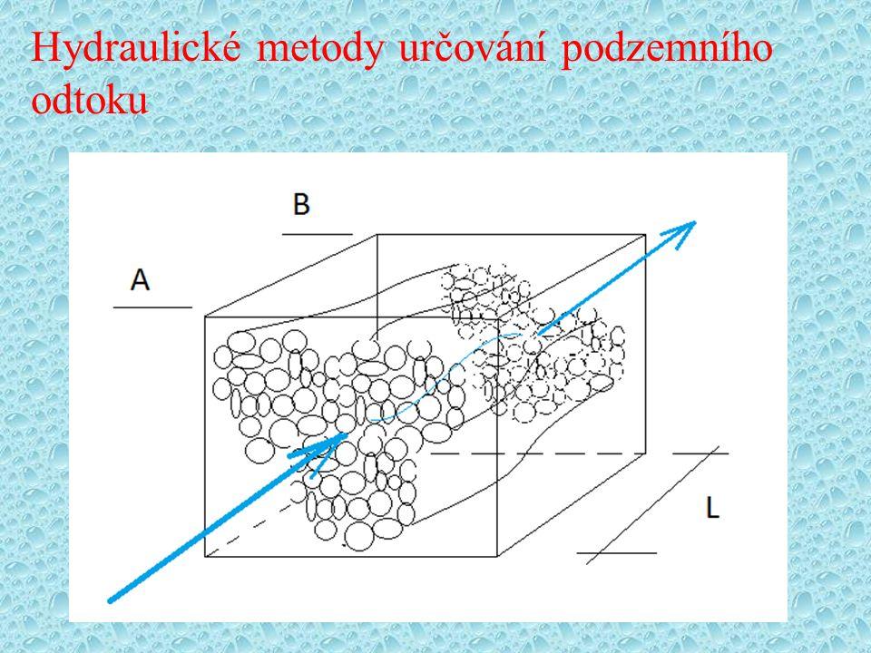 Hydraulické metody určování podzemního odtoku
