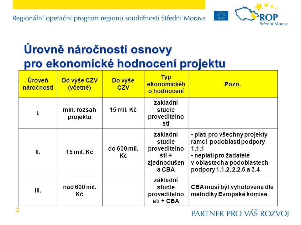 23 Povinné a volitelné tabulky doplňující Studii proveditelnosti a analýzu nákladů a přínosů č.