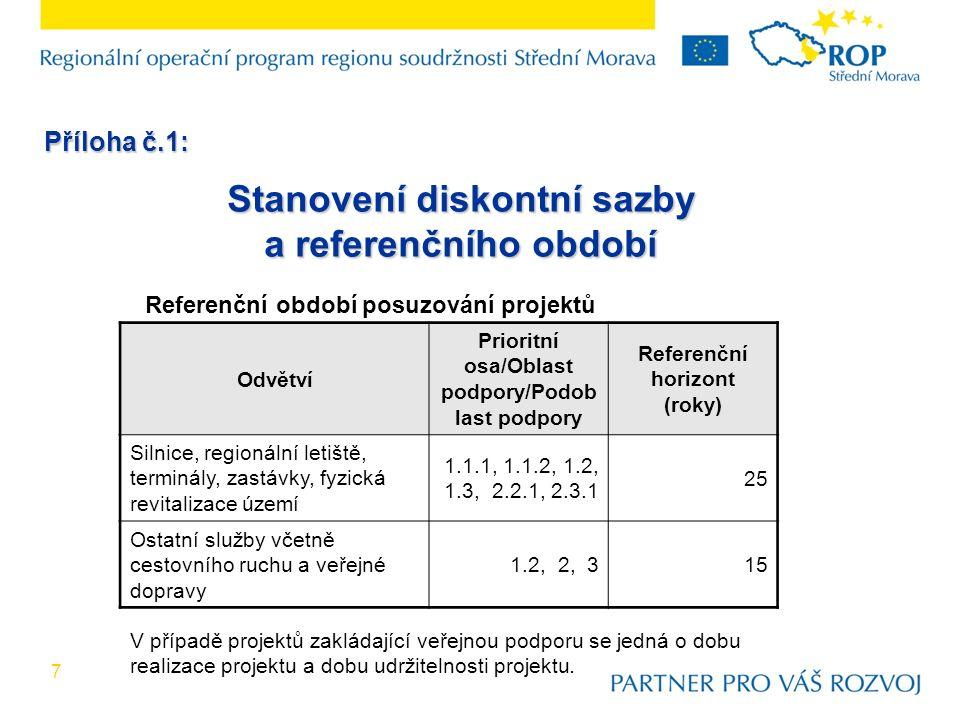 7 Příloha č.1: Referenční období posuzování projektů Odvětví Prioritní osa/Oblast podpory/Podob last podpory Referenční horizont (roky) Silnice, regio