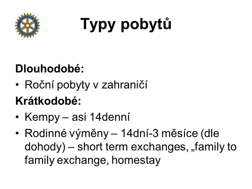 Co je rodinná výměna Vzájemná výměna dětí mezi rodinami (česká rodina versus zahraniční rodina) Studenti spolu tráví čas nejdřívě v jedné rodině a následně se přemístí do druhé rodiny.