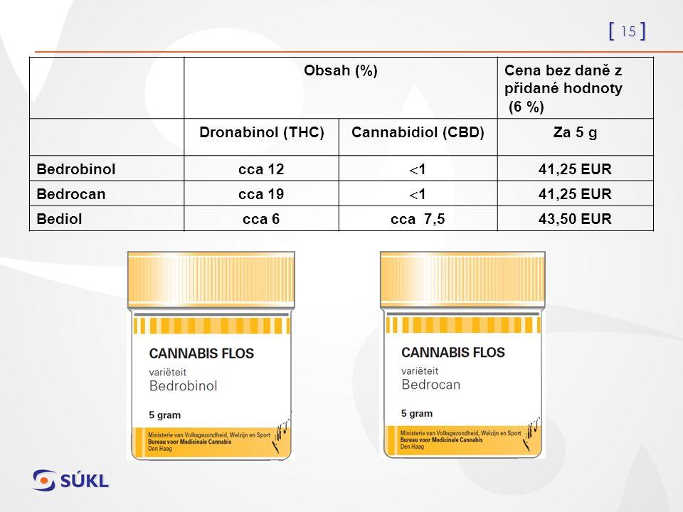[ 15 ] Obsah (%)Cena bez daně z přidané hodnoty (6 %) Dronabinol (THC)Cannabidiol (CBD)Za 5 g Bedrobinolcca 12 11 41,25 EUR Bedrocancca 19 11 41,25 EUR Bediolcca 6cca 7,543,50 EUR