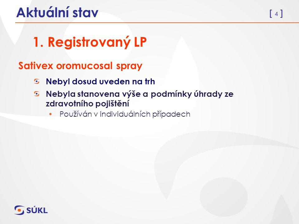 [ 4 ] Sativex oromucosal spray Nebyl dosud uveden na trh Nebyla stanovena výše a podmínky úhrady ze zdravotního pojištění Používán v individuálních případech 1.