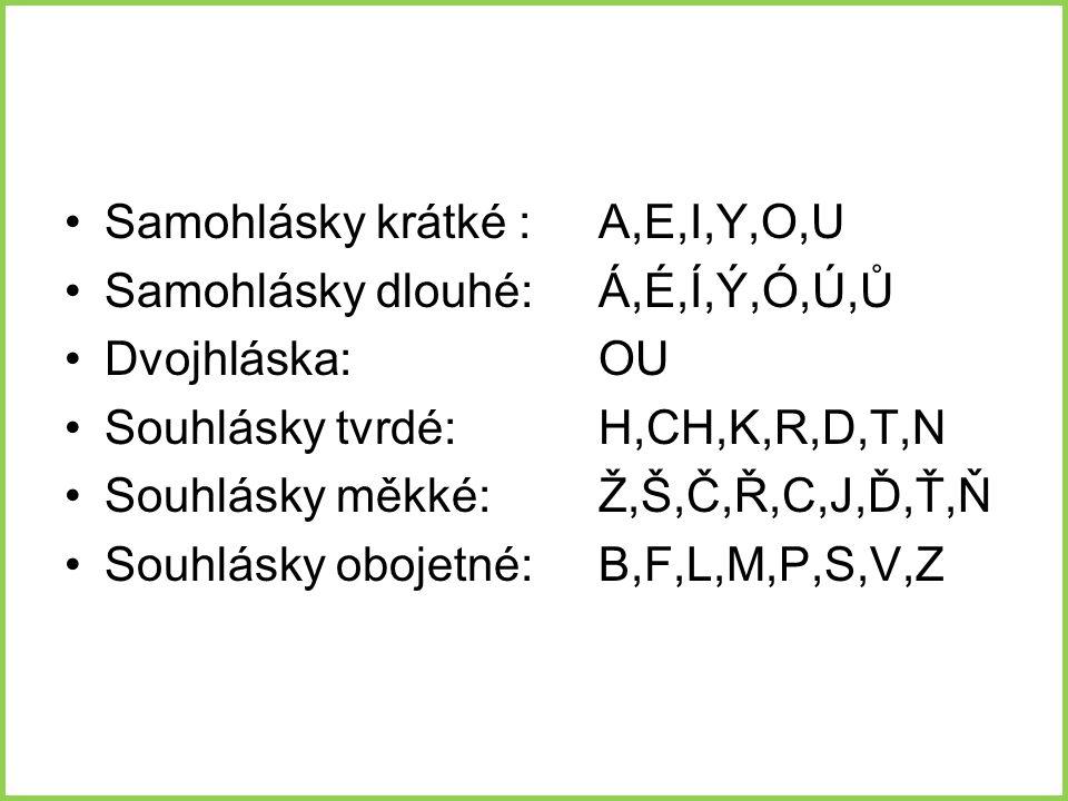 Samohlásky krátké :A,E,I,Y,O,U Samohlásky dlouhé: Á,É,Í,Ý,Ó,Ú,Ů Dvojhláska: OU Souhlásky tvrdé: H,CH,K,R,D,T,N Souhlásky měkké: Ž,Š,Č,Ř,C,J,Ď,Ť,Ň Souhlásky obojetné:B,F,L,M,P,S,V,Z