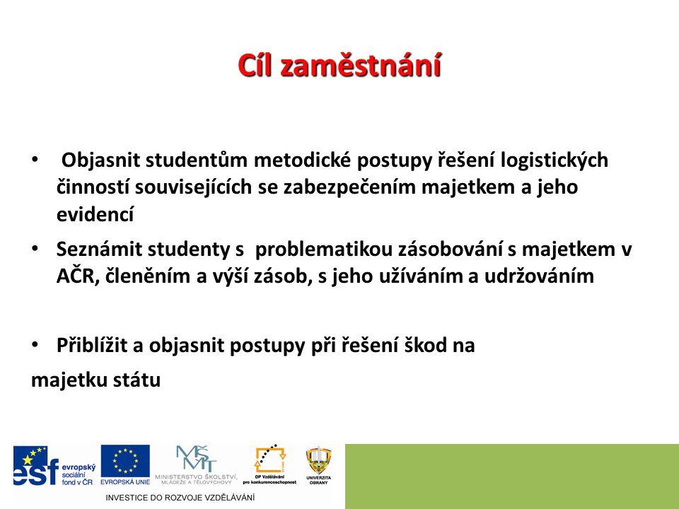 Použitá literatura zákon č.563/1991 Sb., o účetnictví Všeob-P-16.