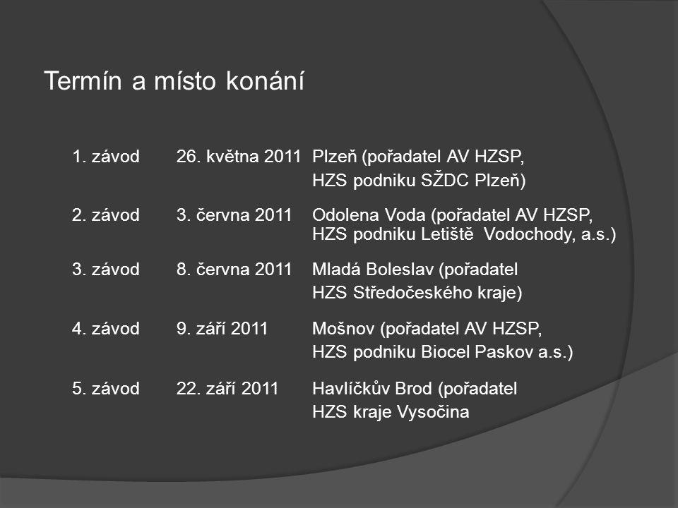 Termín a místo konání 1. závod26. května 2011Plzeň (pořadatel AV HZSP, HZS podniku SŽDC Plzeň) 2.