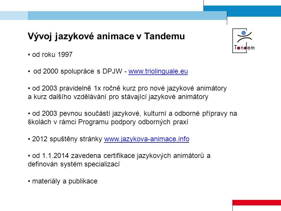 Vývoj jazykové animace v Tandemu od roku 1997 od 2000 spolupráce s DPJW - www.triolinguale.euwww.triolinguale.eu od 2003 pravidelně 1x ročně kurz pro