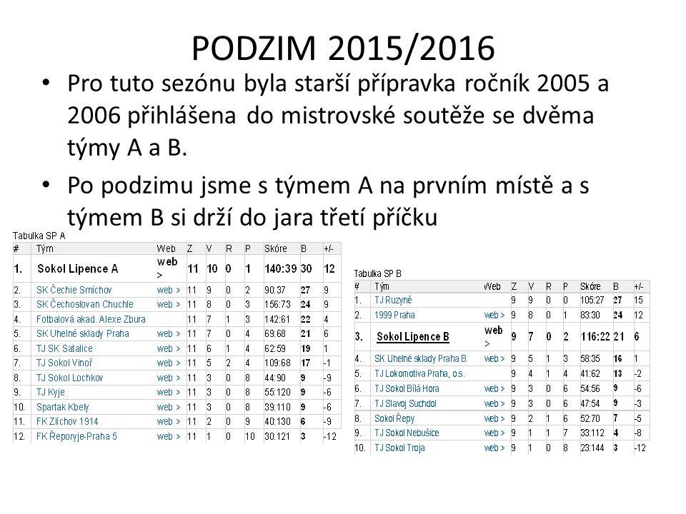 PODZIM 2015/2016 Pro tuto sezónu byla starší přípravka ročník 2005 a 2006 přihlášena do mistrovské soutěže se dvěma týmy A a B. Po podzimu jsme s týme