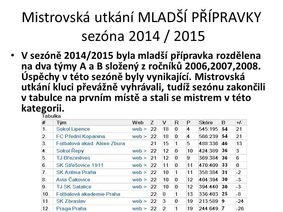 Mistrovská utkání MLADŠÍ PŘÍPRAVKY sezóna 2014 / 2015 V sezóně 2014/2015 byla mladší přípravka rozdělena na dva týmy A a B složený z ročníků 2006,2007,2008.