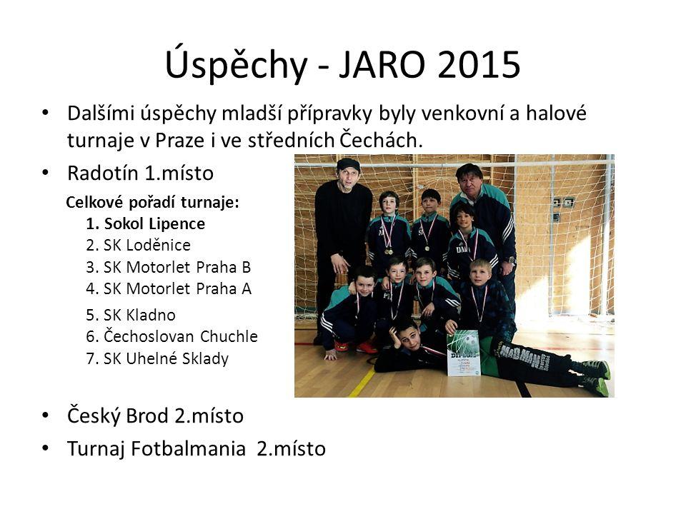 Úspěchy - JARO 2015 Dalšími úspěchy mladší přípravky byly venkovní a halové turnaje v Praze i ve středních Čechách.