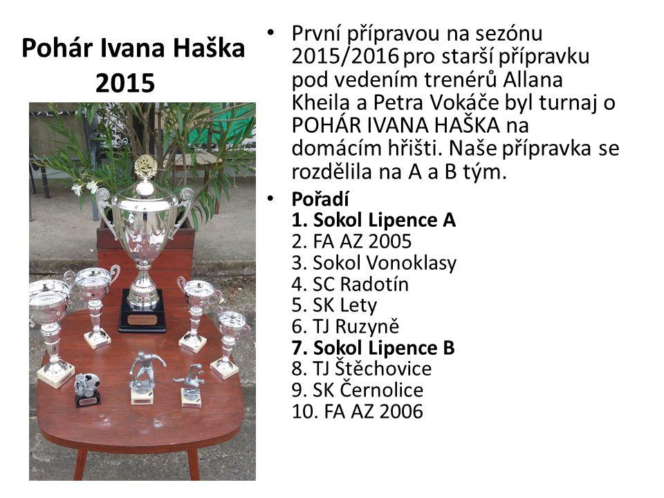 Pohár Ivana Haška 2015 První přípravou na sezónu 2015/2016 pro starší přípravku pod vedením trenérů Allana Kheila a Petra Vokáče byl turnaj o POHÁR IVANA HAŠKA na domácím hřišti.