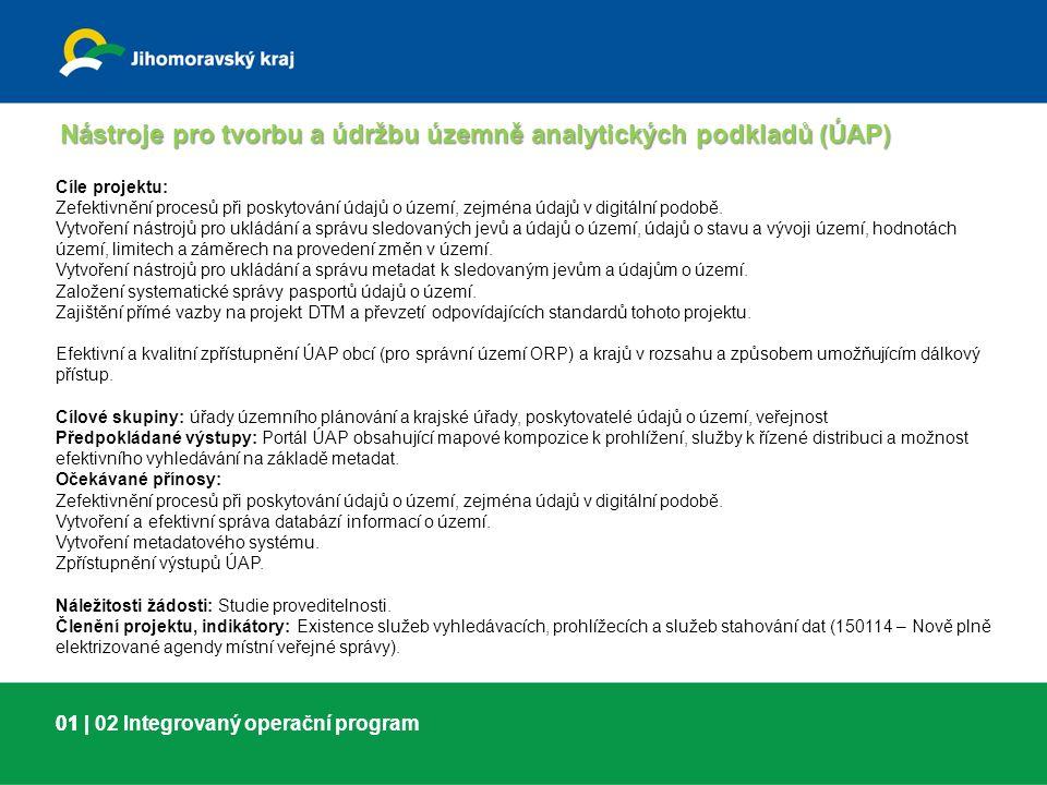 01 |01 | 03 Integrovaný operační program Harmonogram a současný stav | Design, technická specifikace a detailní harmonogram (srpen 2012) | Vývoj (září-listopad 2012) | Instalace a konfigurace (listopad 2012) | Testování (prosinec 2012) | Akceptace (prosinec 2012) HW - TCK: AS - Geoportál stávající řešení bude rozšířen o nové rozhraní pro data ORP UAP AS - Migrační server stávající aplikační migrační server AS - ZIP ukládání, správa a import ZIP souborů AS – GMSC aplikační server pro editačního Smart klienta DB stávající databázový server Nástroje pro tvorbu a údržbu územně analytických podkladů (ÚAP)