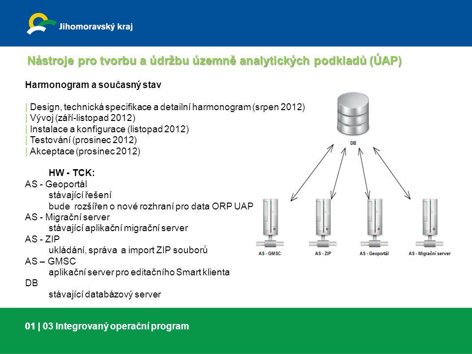 01 |01 | 04 Integrovaný operační program Použité aplikace – aplikace a procesy GeoMedia WebMap GeoMedia Professional GeoMedia SDI Pro Výdejní modul Metadatový modul Administrátorský modul Modul harmonizace dat Nástroje pro tvorbu a údržbu územně analytických podkladů GeoMedia Smart Client – editační modul pro data ORP ÚAP Migrační linka dat ORP ÚAP (shapefile, dgn, textový dokument - pasport) Datový model Využití stávajícího datového modelu včetně metadat Rozšíření o data ORP ÚAP (model): schémata pro migraci včetně historie pro dvouleté období schémata pro publikaci verzování dat Migrace a validace dat Umožněna registrovaným uživatelům Varianta 1 - nahrání souborů shapefile ve formátu datového modelu nebo dgn, (pasport) ORP ÚAP Zápisy o průběhu importu do logu Varianta 2 - využití editačního modulu GeoMedia Smart Client nad datovým modelem ORP ÚAP Validace dat bude zplatněna vyplněním základních metadatových údajů daného jevu Nástroje pro tvorbu a údržbu územně analytických podkladů (ÚAP)