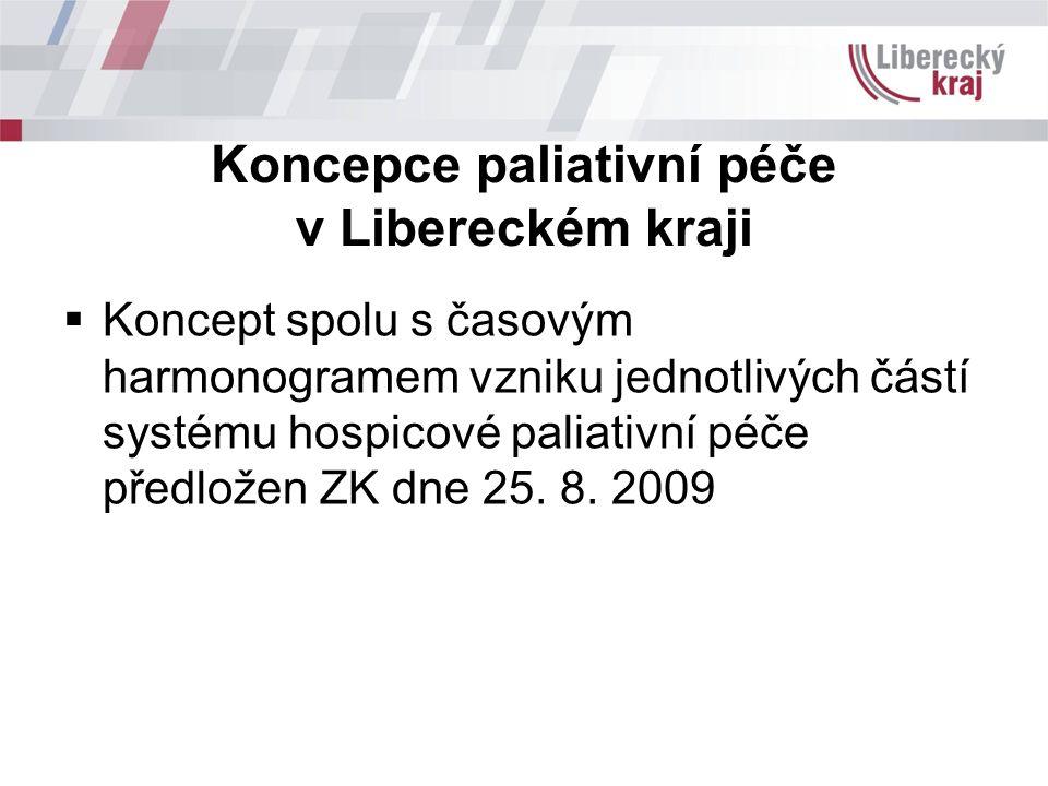 Koncepce paliativní péče v Libereckém kraji  Koncept spolu s časovým harmonogramem vzniku jednotlivých částí systému hospicové paliativní péče předložen ZK dne 25.