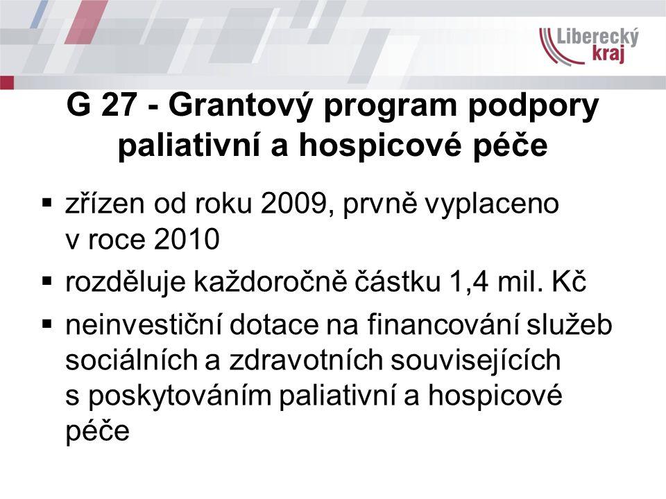 G 27 - Grantový program podpory paliativní a hospicové péče  zřízen od roku 2009, prvně vyplaceno v roce 2010  rozděluje každoročně částku 1,4 mil.