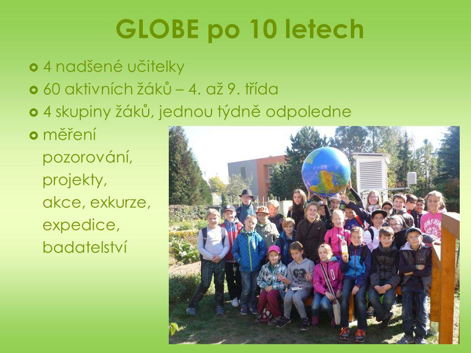 GLOBE Games 2015 v Praze Čtyři dny skvělých zážitků!