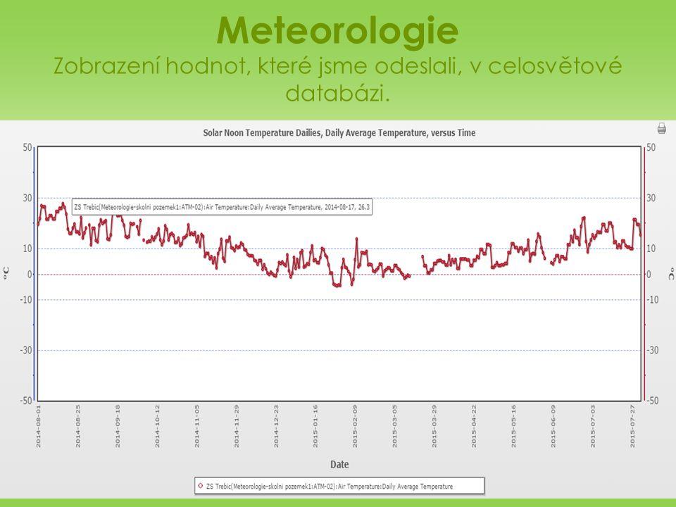 Meteorologie Tvoříme měsíční přehledy meteorolo- gických hodnot.